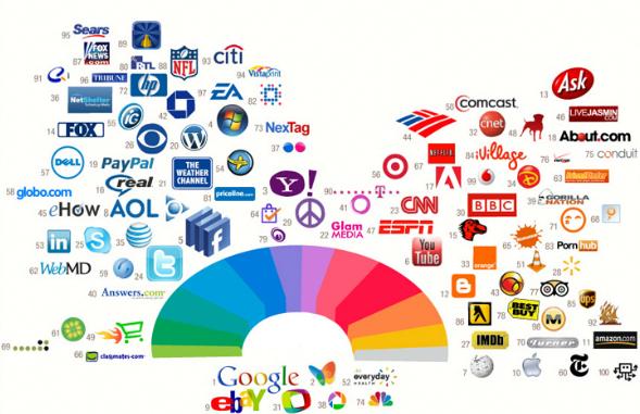 as cores das várias marcas