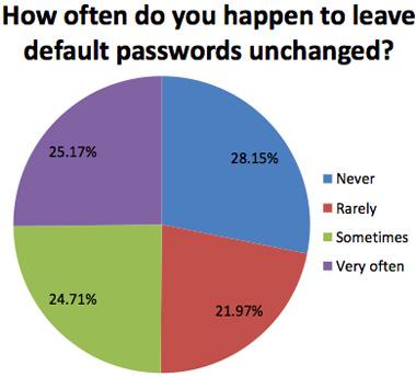estudo sobre alteração de passwords de origem
