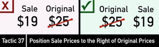 tática de comparação de preços