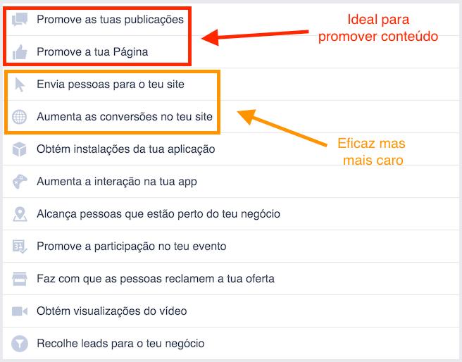 objetivos anúncio facebook